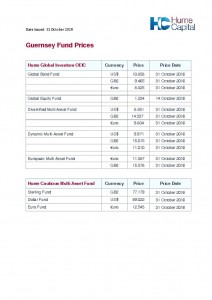 thumbnail of Guernsey Fund Prices Oct 16
