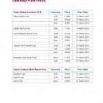 thumbnail of guernsey_fund_prices_march_14