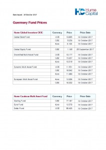 thumbnail of Guernsey Fund Prices Oct 17